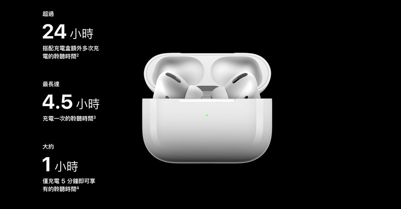 Apple airpods pro Battery Overview