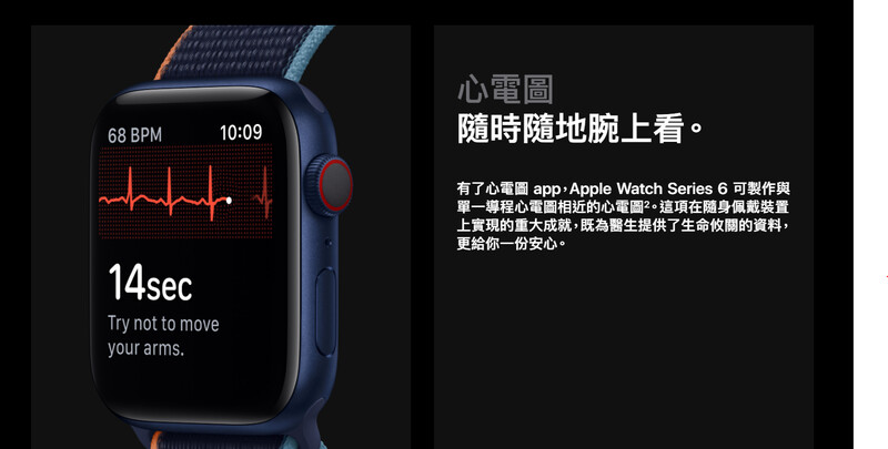 Apple Watch 6 Description 2