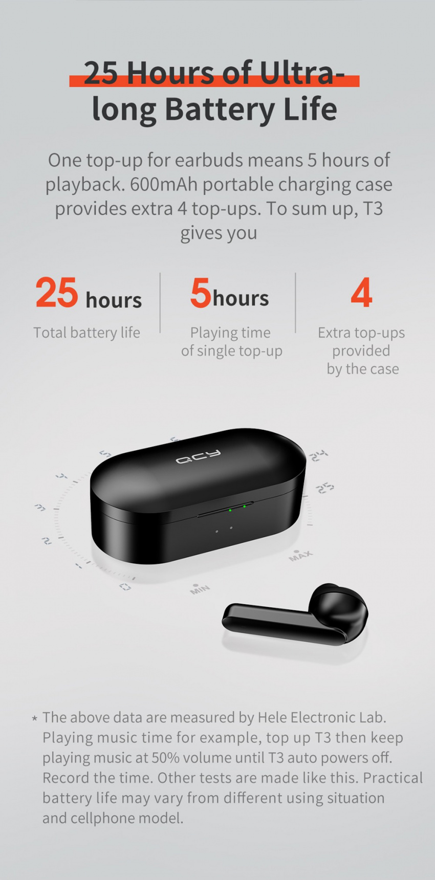QCY T3 Bluetooth 5.0 TWS Earphones Stereo/Mono Mode AAC/SBC Tech 25 Hours Battery Life IPX5 3D Stereo