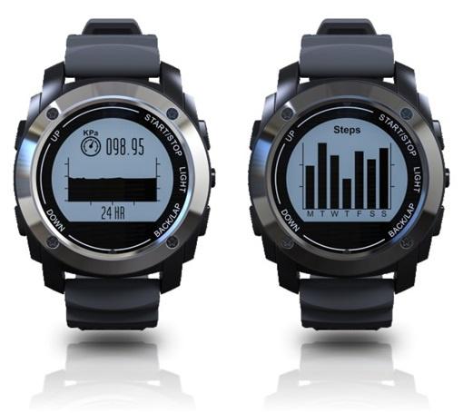 Koshiro S928 GPS運動手錶 [2色]