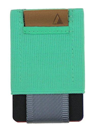 Nomatic Basics Wallet 極簡主義者設計卡套銀包 [4色]