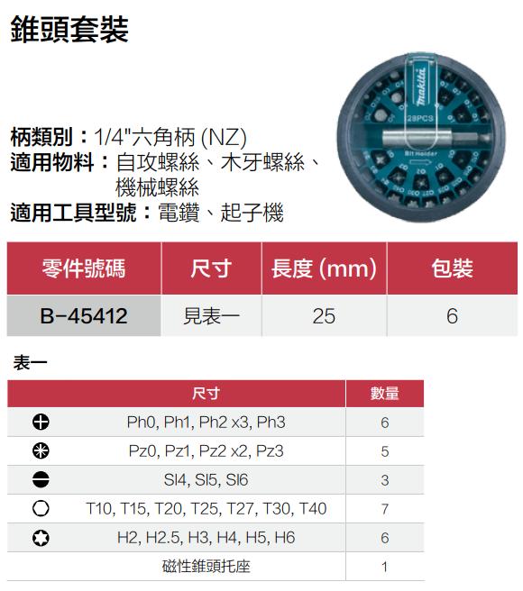 B+M套裝(Bosch Go 充電式電鑽/起子機 和 Makita B-45412 錐頭套裝)