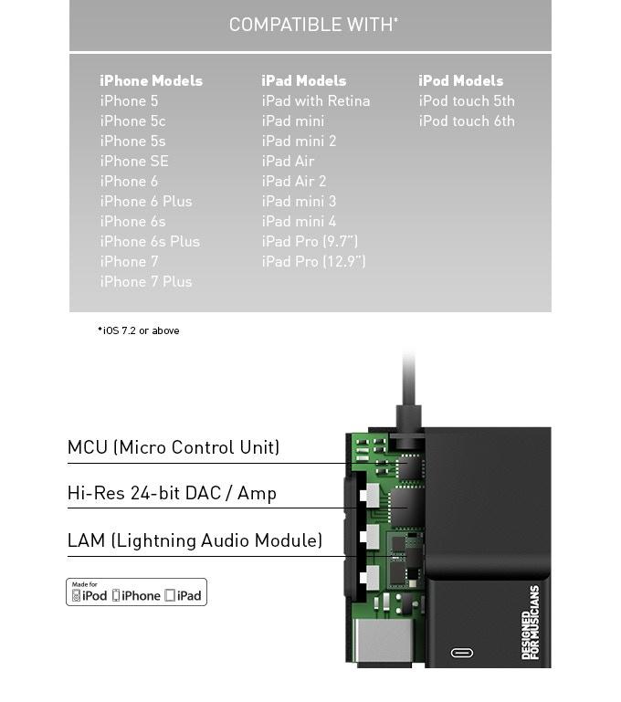 香港行貨 AAW Amplifier / DAC Hi-Res Accessport Audio & Charge Adaptor for iPhone