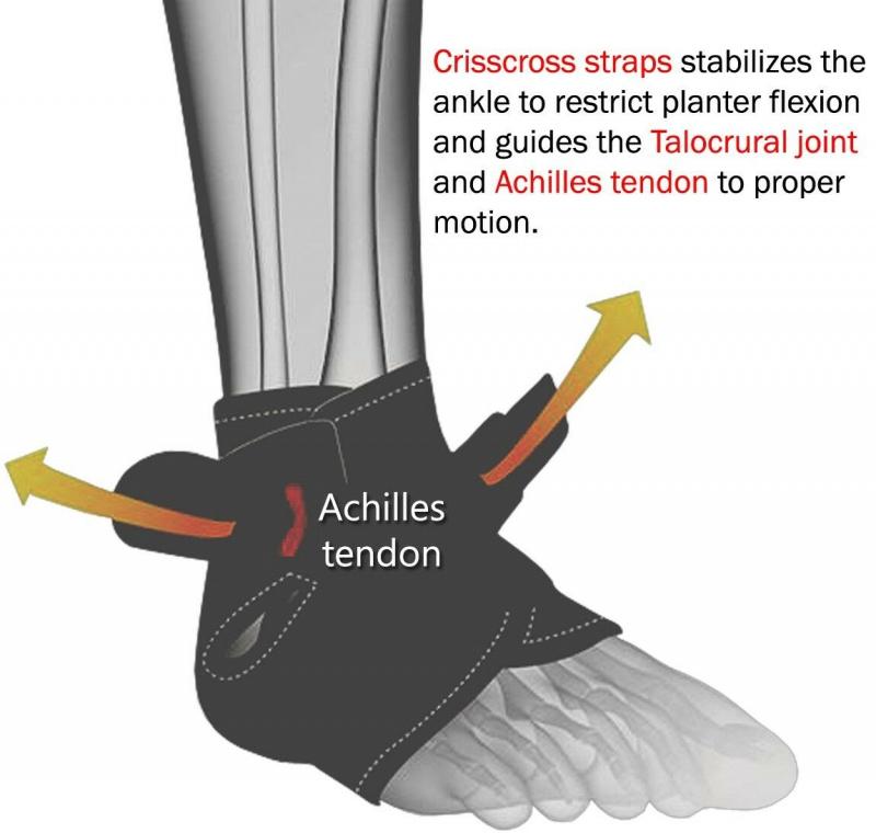 Ankle Sleeve Brace Elastic 護腳踝 [2款]