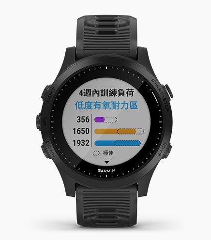 Garmin Forerunner 945 專業運動GPS智能手錶[繁/簡/英版本]