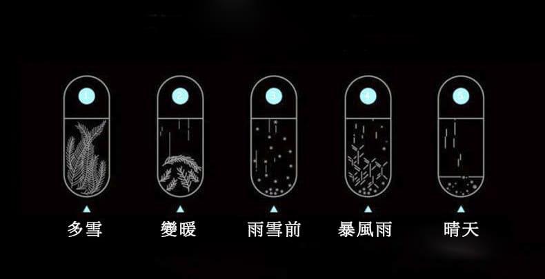 水滴型天氣瓶 (細)
