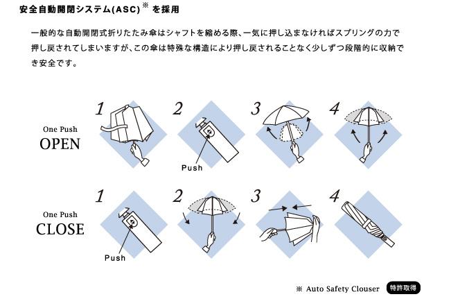 日本超跣水 W.P.C Unnurella Biz 滴水不沾自動縮骨遮