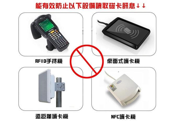 RFID 安全防盜刷 NFC咭/身份證/護照套