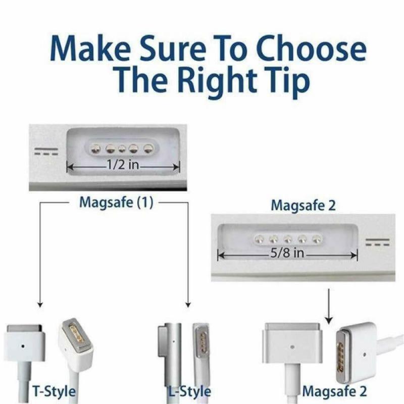 Type-C PD Macbook Megsafe1 / 2 Adapter 蘋果電腦充電線USB-C
