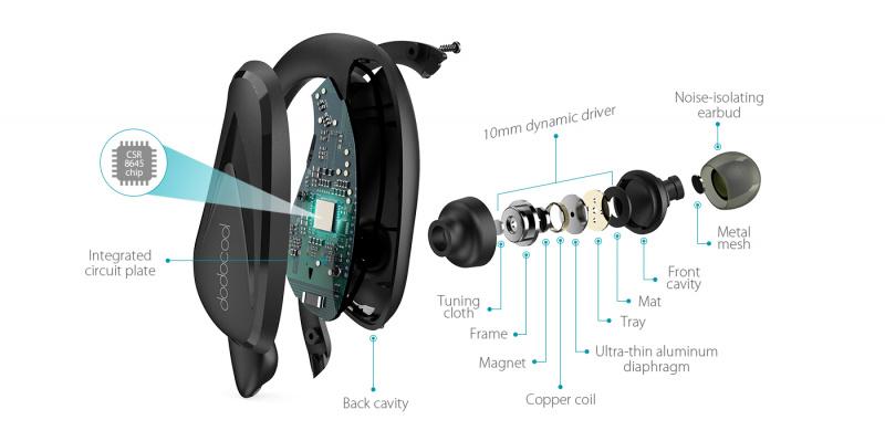 Apple iPad mini 5 256GB + dodocool 可折疊無線運動入耳式耳機 套裝 - 教育優惠
