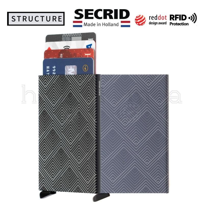 SECRID-Cardprotector-Structure