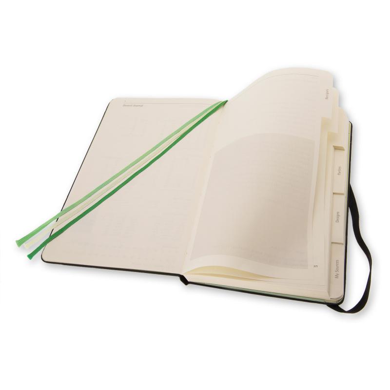 Moleskine Passion Journals 記事本 [11款]