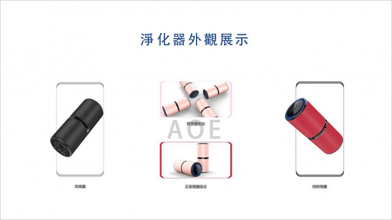 AOE 高效負離子空氣清新機 F4