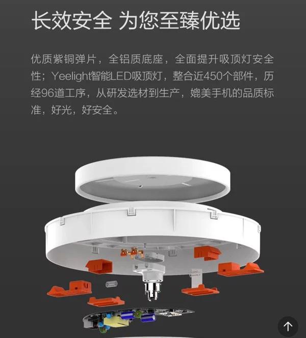 Xiaomi小米 Yeelight 智能LED吸頂燈 預訂:3-7天發出