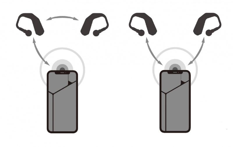 Fostex TM2 真無線模組式入耳式耳機