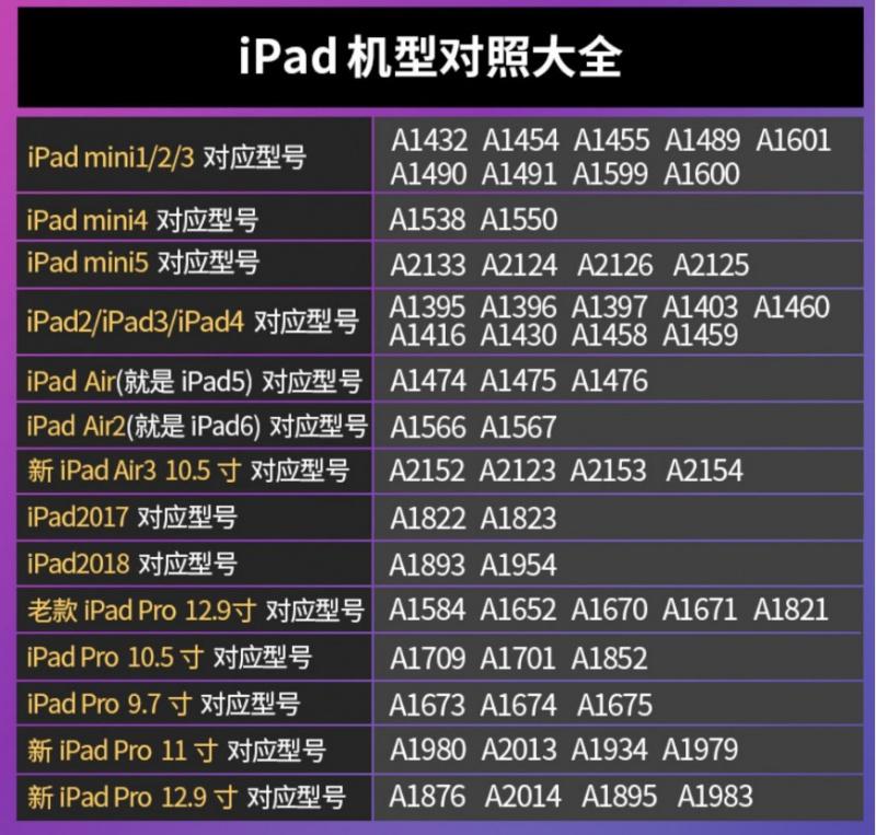 AOE iPad Pro 10.5吋平板電腦鋼化玻璃螢幕保護貼兩塊裝