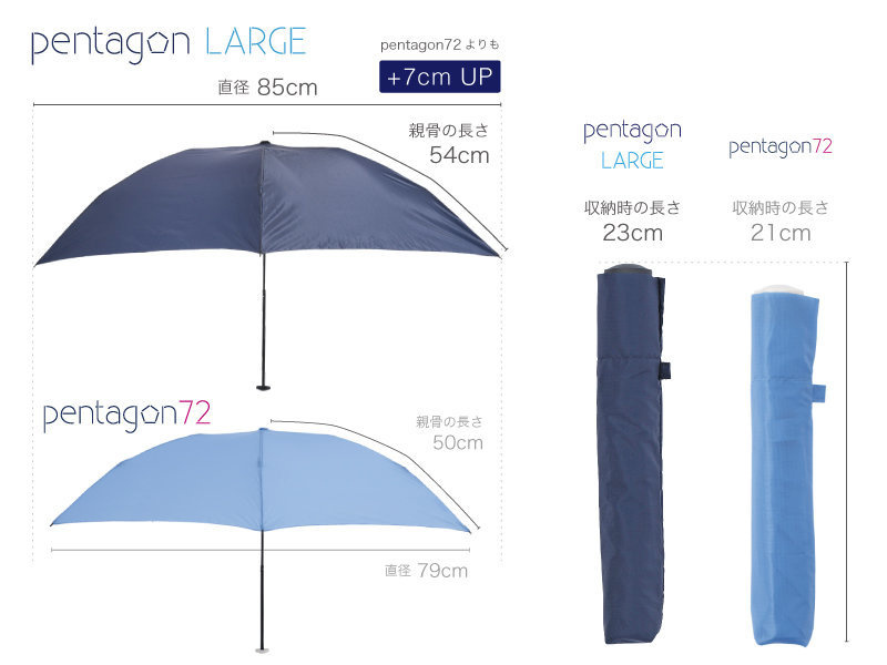 AMVEL Pentagon Large 勁輕功能傘