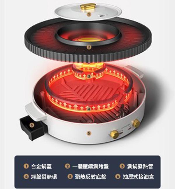 TSK 4D 聚能家用獨立設計一體式火鍋燒烤機 (SS-33) [2色] [2尺碼]