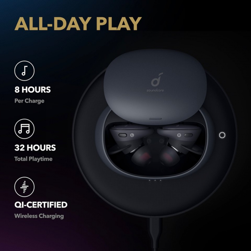 Anker SoundCore Liberty 2 Pro 真無線藍牙耳機 [2色]