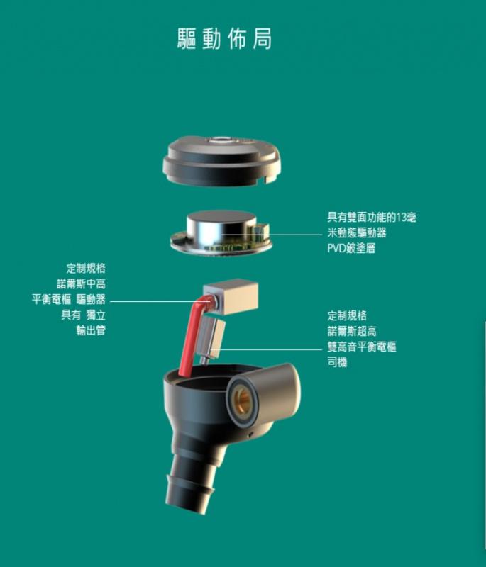 Dunu DK 2001 (DK-2001,DK2001) [2色] 3個Custom-Spec Knowles BA驅動程序(1個中高,2個超高)