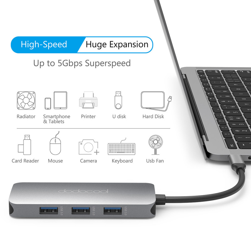 dodocool DC68 7合1多功能USB-C Hub 擴展器/轉換器
