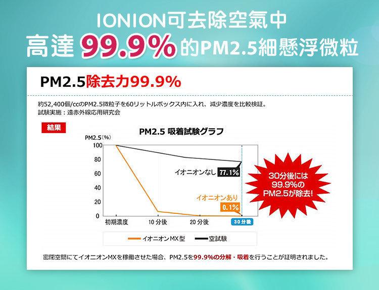 日本原裝升級款 MX 超輕量隨身空氣清淨機 - 金色