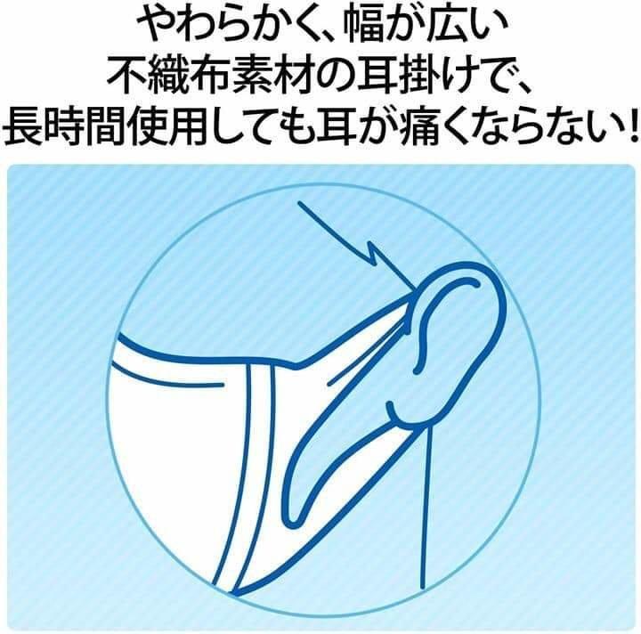 【現貨發售】日本製 藍色超立體3D柔軟三層高密度過濾 口罩 (30枚入)