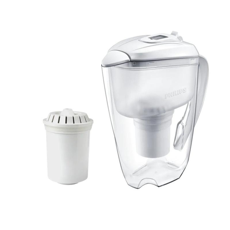 Philips 飛利浦 Micro Pure 濾水壺套裝 (AWP2920 + AWP200)