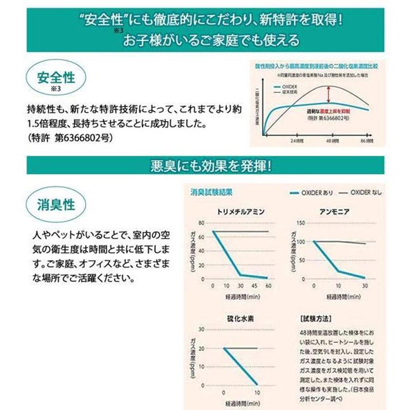 日本製 Oxider 99% 殺菌 CLO2空氣除菌劑