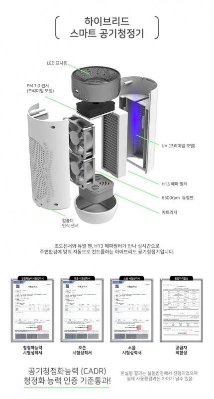 Airtum 多功能空氣淨化器(韓國製) [2色]