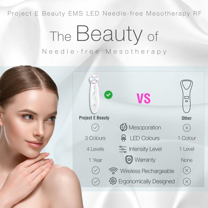 Project E Beauty 無針破壁光動力嫩膚儀|無線3色光無針破壁收緊鬆弛肌膚減淡皺紋抗衰老嫩膚儀