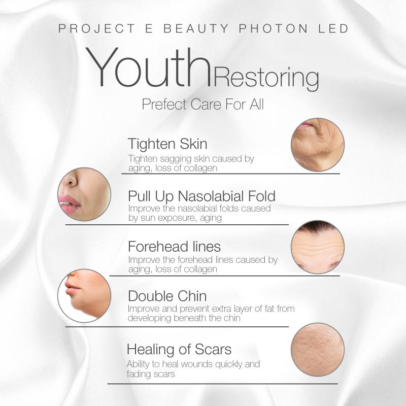 Project E Beauty 紅光去皺嫩膚儀 | 630nm 紅色光子促進膠原蛋白減淡幼紋改善鬆弛肌膚紅光嫩膚儀