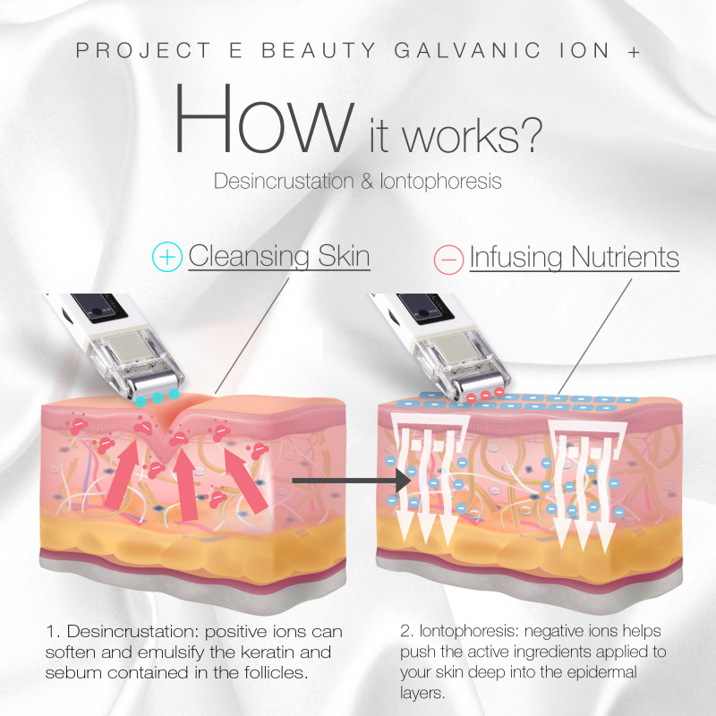 Project E Beauty 導出導入儀 | 微電流正負離子導出導入營養導入毛孔清潔無線肌膚提昇嫩膚儀