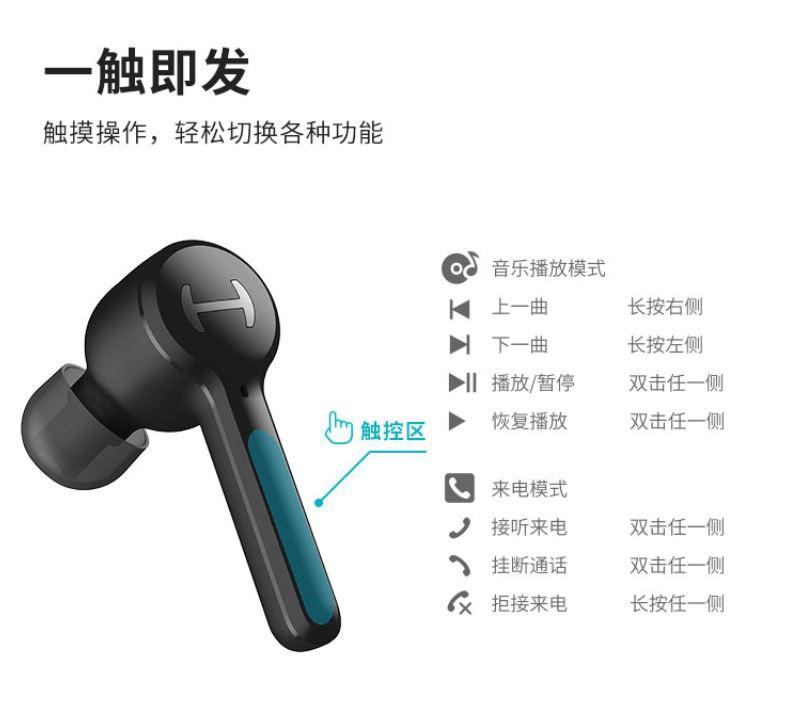 Edifier TWS 真無線電競耳機 GM6