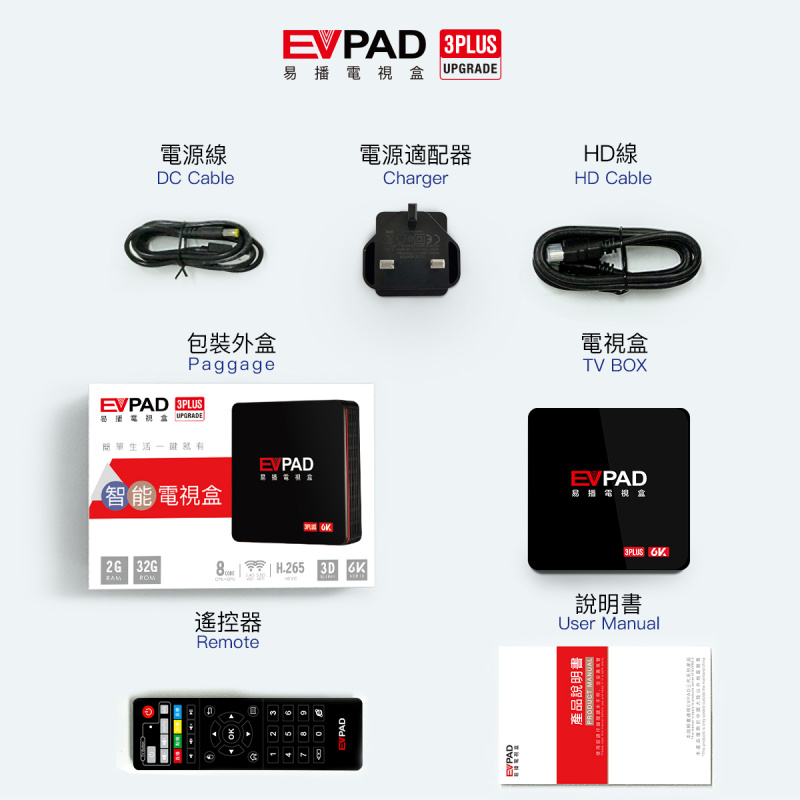 EVPAD 3PLUS(4+32GB)