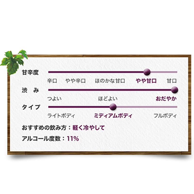 日版 Suntory三得利 無添加抗氧化劑【濃郁】赤葡萄紅酒 720ml【市集世界 - 日本市集】