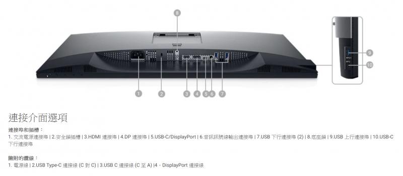 *免運費*(現貨)(特快送貨) UltraSharp 4K IPS USB-C 27吋 Dell U2720Q (2020年最新款) 3年Dell原廠上門保養