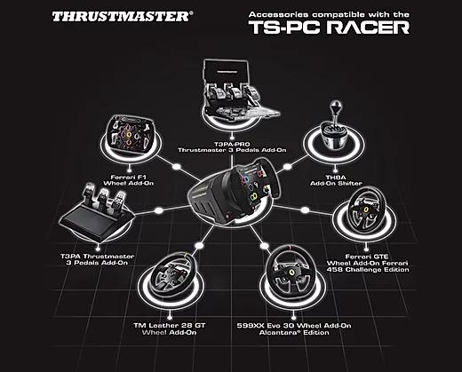 TSPC-Racer