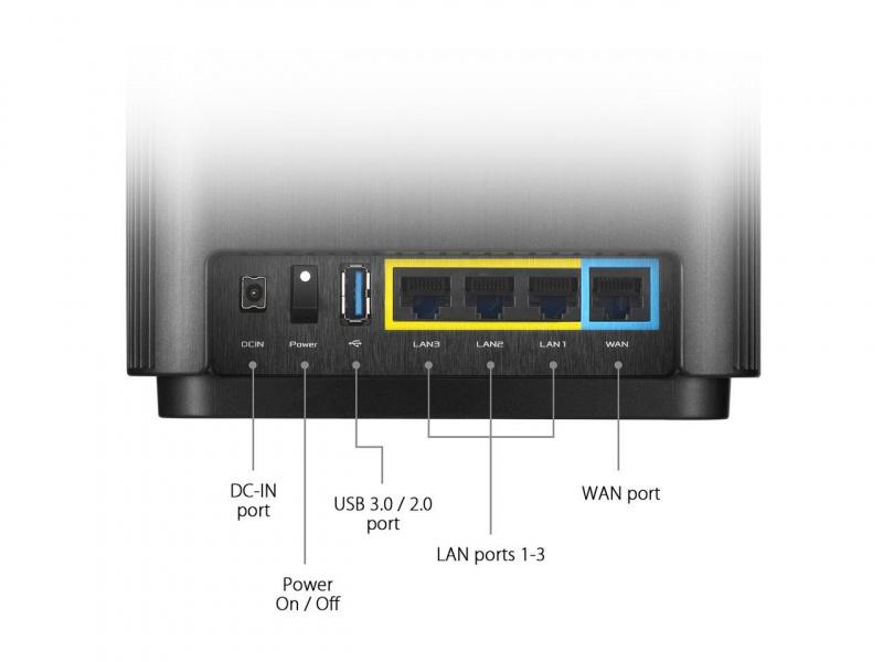 ASUS ZenWifi AC (CT8) Mesh Wifi System (兩件裝)