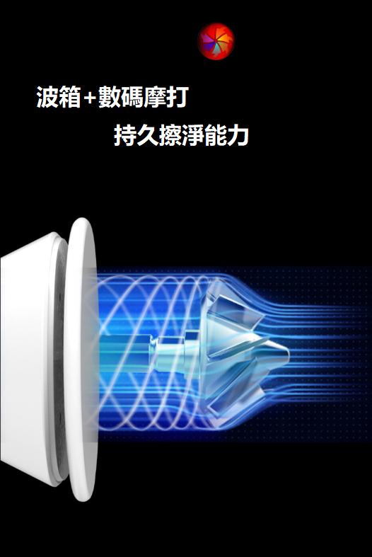 無線USB電動伸縮轉動擦窗機 (地板 天花 車身 玻璃)