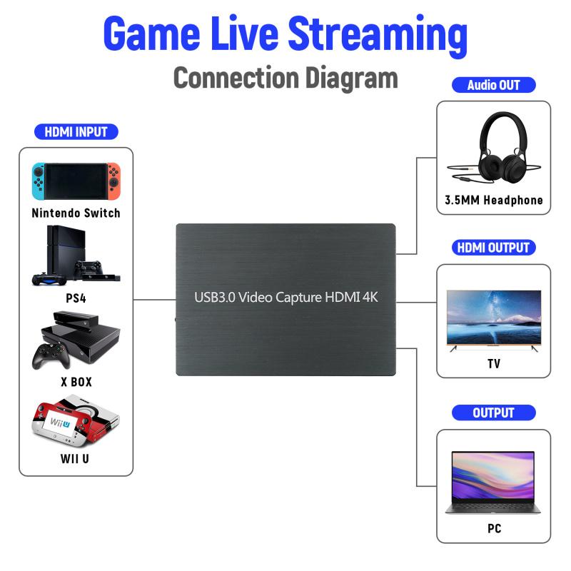 USB3.0高清4K HDMI超高清視頻採集卡帶麥克輸入輸出PS4/Nintendo Switch/Xbox/WiiU遊戲直播採集盒 電腦OBS圖像數據採集推流直播盒