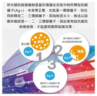 台灣口罩殺菌消毒噴霧(銀離子)100ml x 3樽