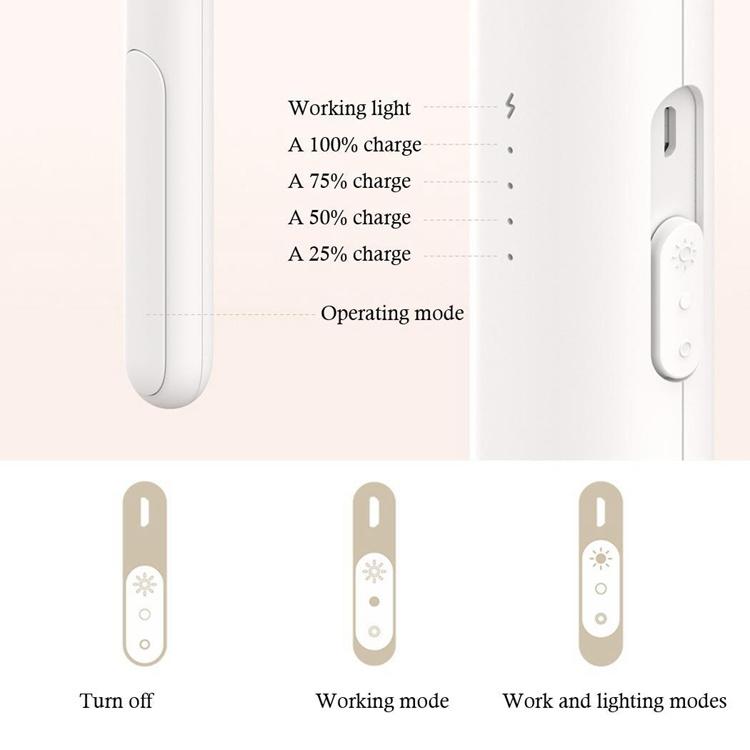 USB 充電式和風電蚊拍