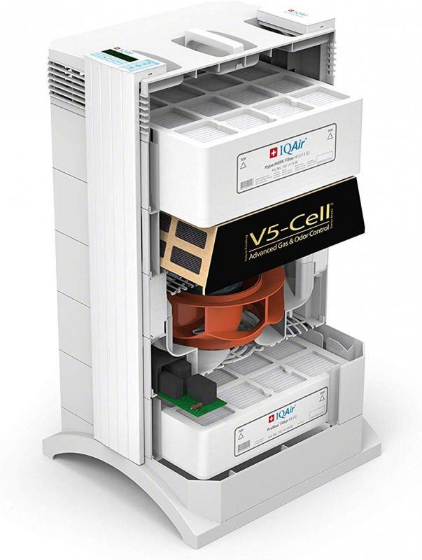 IQAir HealthPro Plus Air Purifier (250 New Edition, 110V) 瑞士醫療級空氣淨化機 空氣清新機