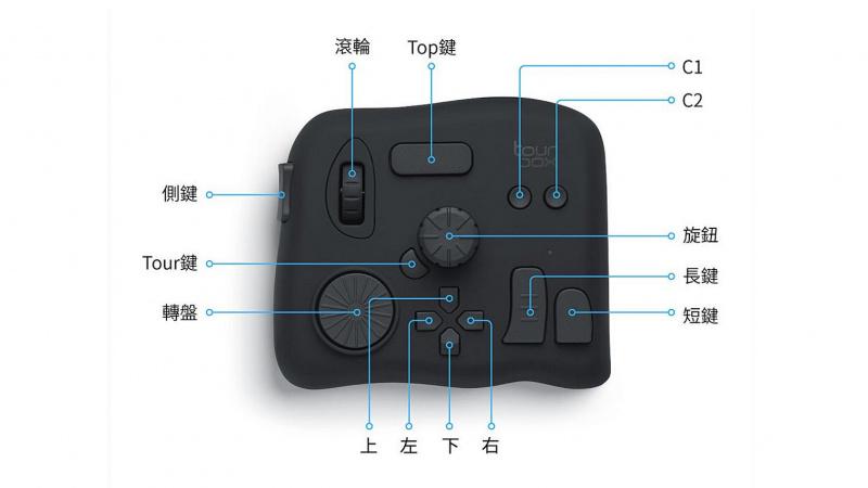 TourBox 修圖專業鍵盤