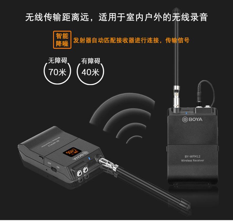Boya WFM12 手機及相機無線收音咪