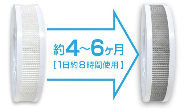 日本洗空気 空氣淨化風扇