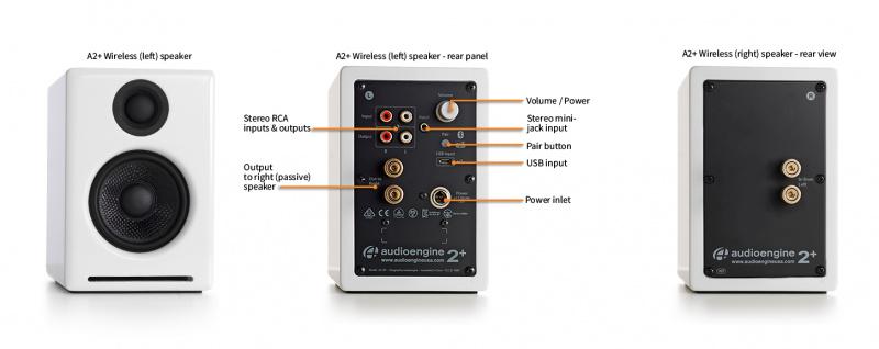 Audioengine A2+ Wireless 主動式喇叭