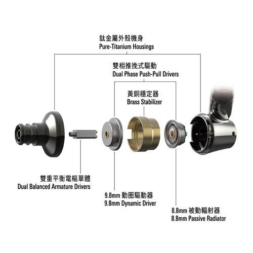 Audio-Technica ATH-IEX1 混合式單元耳機