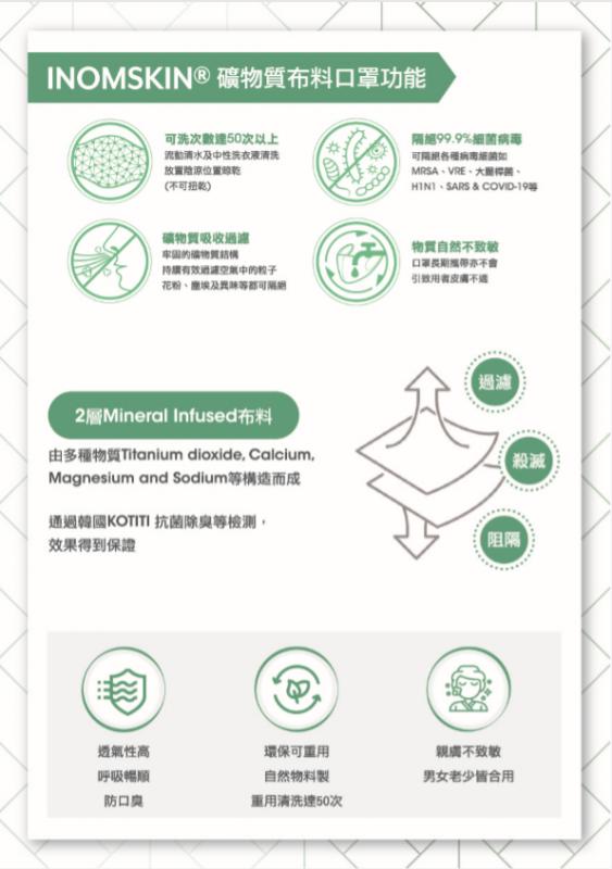 韓國制 INOMSKIN Mineral Infused Fabric Mask可循環再用口罩